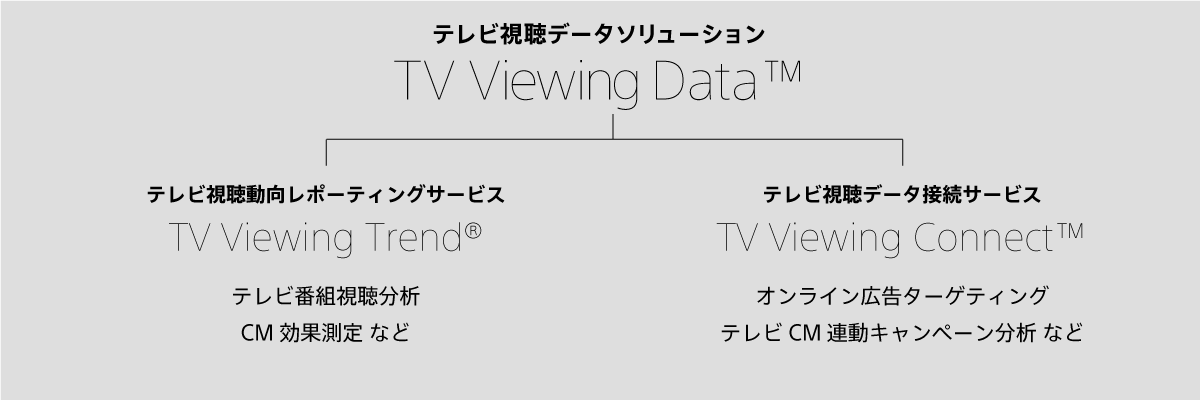 TV Viewing Data - TV Viewing Trend - TV Viewing Connect